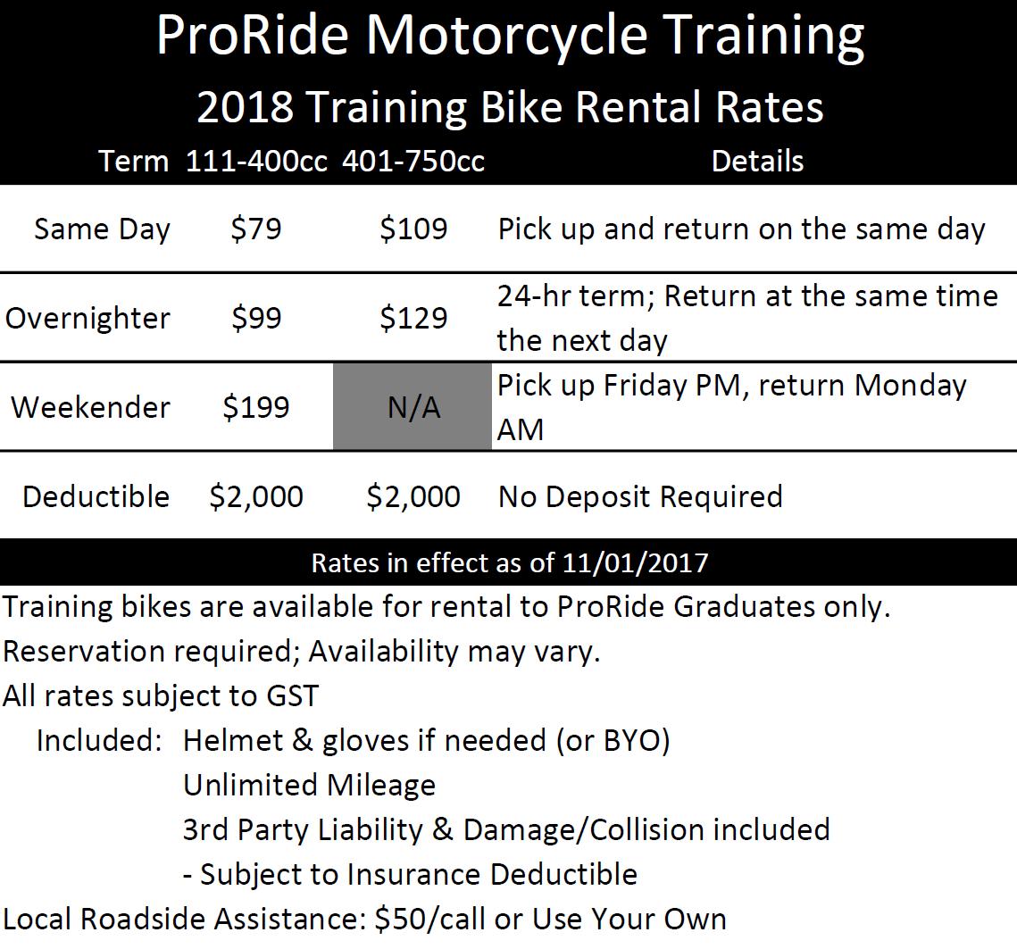 ProRide Rental Rates 2018